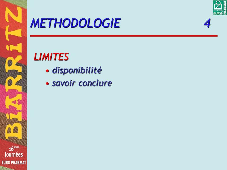 METHODOLOGIE 4 LIMITES disponibilitédisponibilité savoir concluresavoir conclure