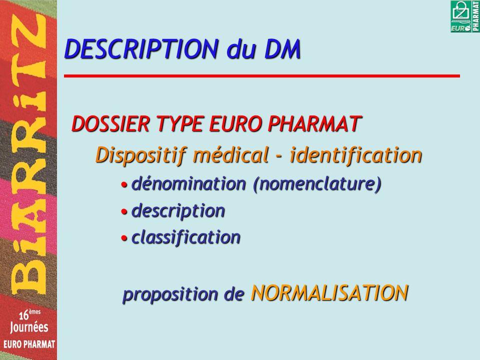 DESCRIPTION du DM DOSSIER TYPE EURO PHARMAT Dispositif médical - identification dénomination (nomenclature)dénomination (nomenclature) descriptiondescription classificationclassification proposition de NORMALISATION