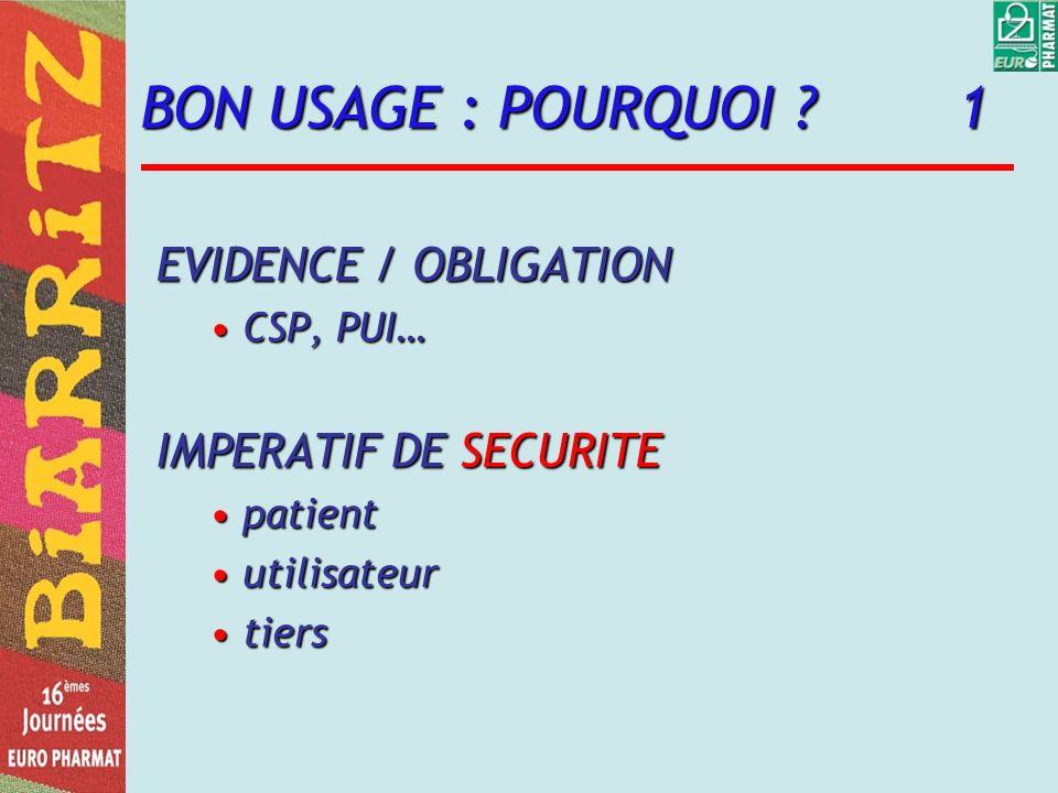 BON USAGE : POURQUOI ? 1 EVIDENCE / OBLIGATION CSP, PUI…CSP, PUI… IMPERATIF DE SECURITE patientpatient utilisateurutilisateur tierstiers