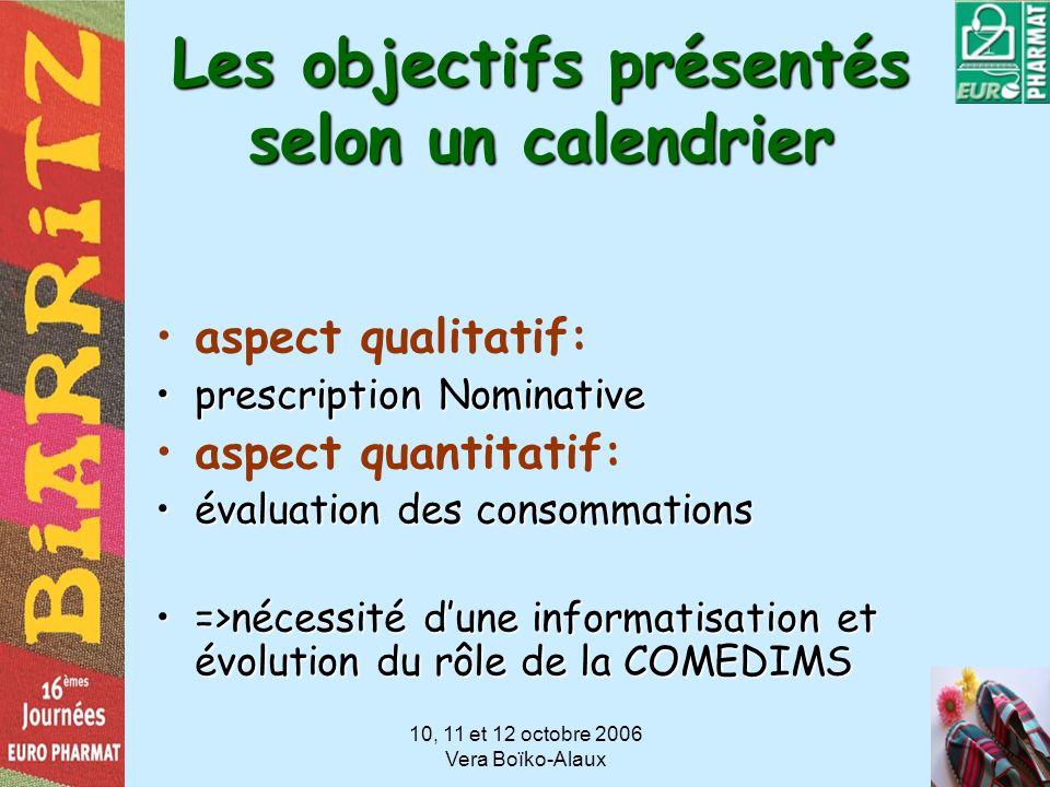 10, 11 et 12 octobre 2006 Vera Boïko-Alaux Les objectifs présentés selon un calendrier aspect qualitatif: prescription Nominativeprescription Nominati