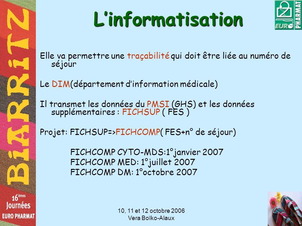 10, 11 et 12 octobre 2006 Vera Boïko-AlauxLinformatisation Elle va permettre une traçabilité qui doit être liée au numéro de séjour Le DIM(département