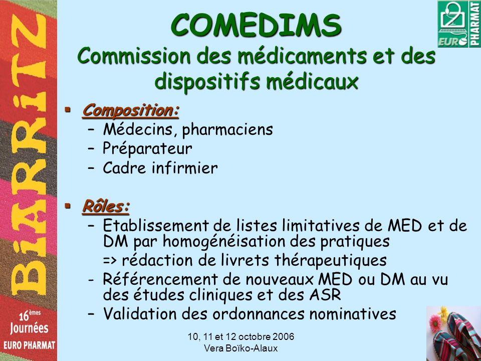 10, 11 et 12 octobre 2006 Vera Boïko-Alaux COMEDIMS Commission des médicaments et des dispositifs médicaux Composition: Composition: –Médecins, pharma
