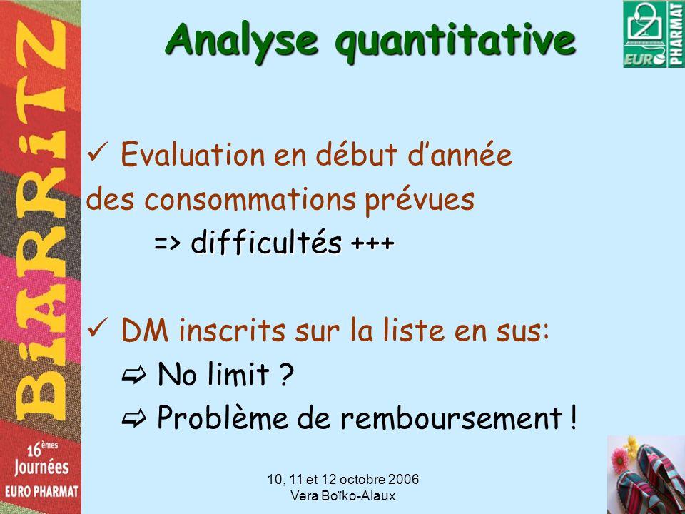 10, 11 et 12 octobre 2006 Vera Boïko-Alaux Analyse quantitative Evaluation en début dannée des consommations prévues difficultés +++ => difficultés ++