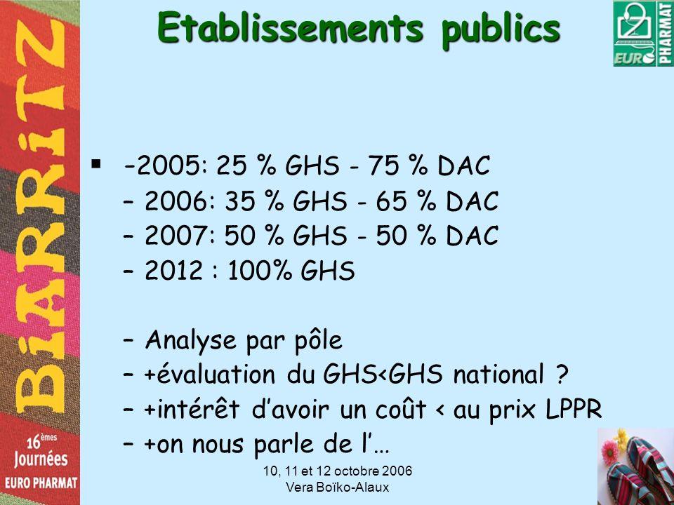 10, 11 et 12 octobre 2006 Vera Boïko-Alaux Etablissements publics - 2005: 25 % GHS - 75 % DAC –2006: 35 % GHS - 65 % DAC –2007: 50 % GHS - 50 % DAC –2