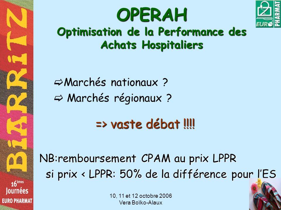 10, 11 et 12 octobre 2006 Vera Boïko-Alaux OPERAH Optimisation de la Performance des Achats Hospitaliers Marchés nationaux ? Marchés régionaux ? => va