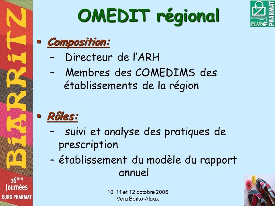10, 11 et 12 octobre 2006 Vera Boïko-Alaux OMEDIT régional Composition: Composition: – Directeur de lARH – Membres des COMEDIMS des établissements de