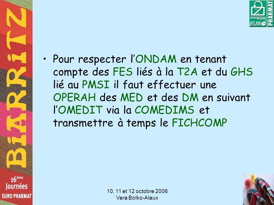 10, 11 et 12 octobre 2006 Vera Boïko-Alaux Pour respecter lONDAM en tenant compte des FES liés à la T2A et du GHS lié au PMSI il faut effectuer une OP