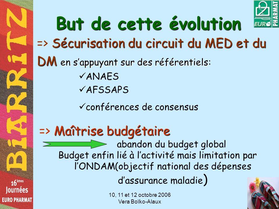10, 11 et 12 octobre 2006 Vera Boïko-Alaux Maîtrise budgétaire => Maîtrise budgétaire abandon du budget global Budget enfin lié à lactivité mais limit