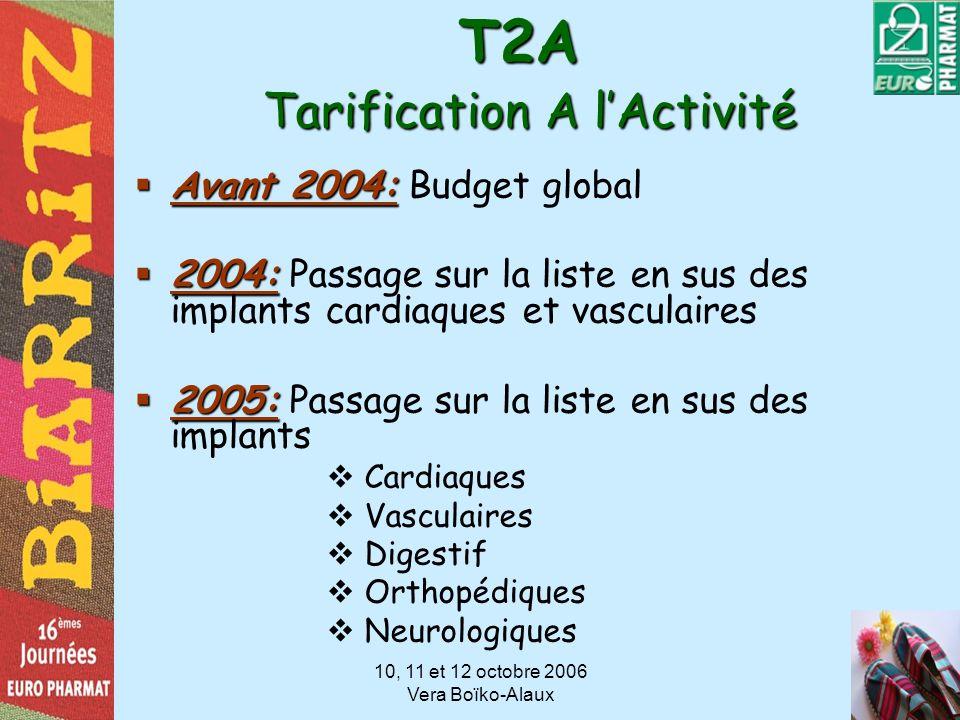 10, 11 et 12 octobre 2006 Vera Boïko-Alaux T2A Tarification A lActivité Avant 2004: Avant 2004: Budget global 2004: 2004: Passage sur la liste en sus