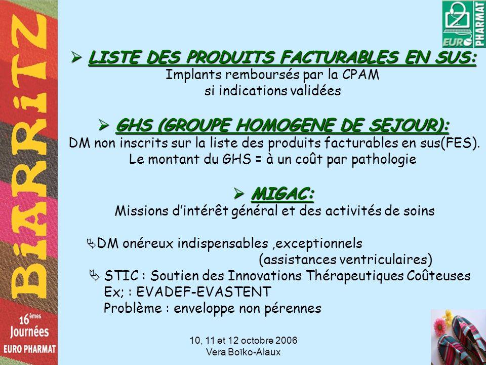 10, 11 et 12 octobre 2006 Vera Boïko-Alaux LISTE DES PRODUITS FACTURABLES EN SUS: LISTE DES PRODUITS FACTURABLES EN SUS: Implants remboursés par la CP