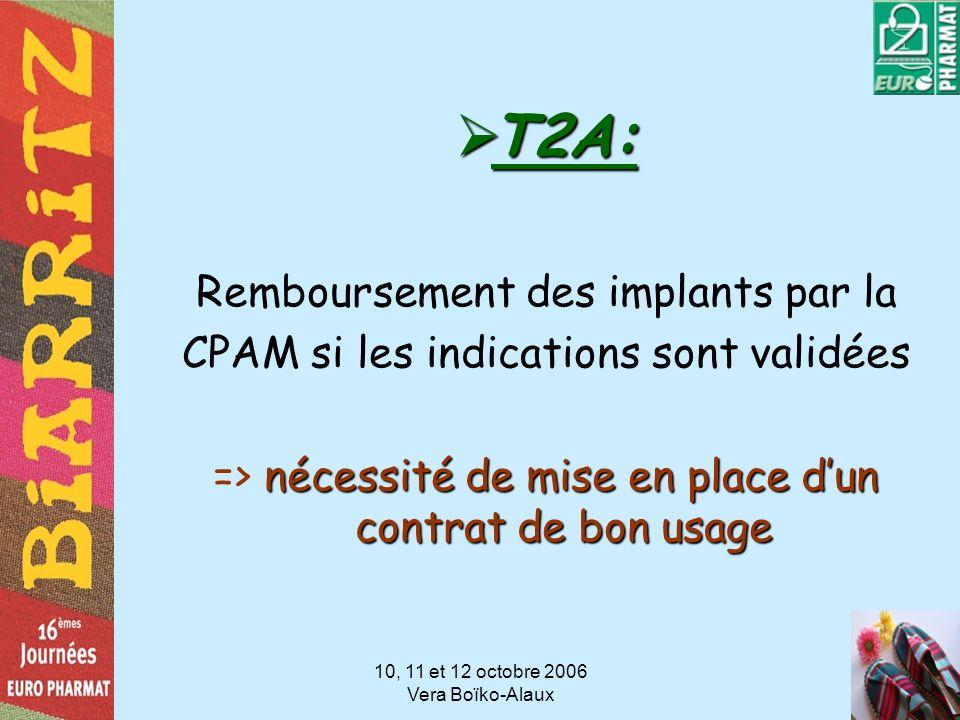 10, 11 et 12 octobre 2006 Vera Boïko-Alaux T2A: T2A: Remboursement des implants par la CPAM si les indications sont validées nécessité de mise en plac