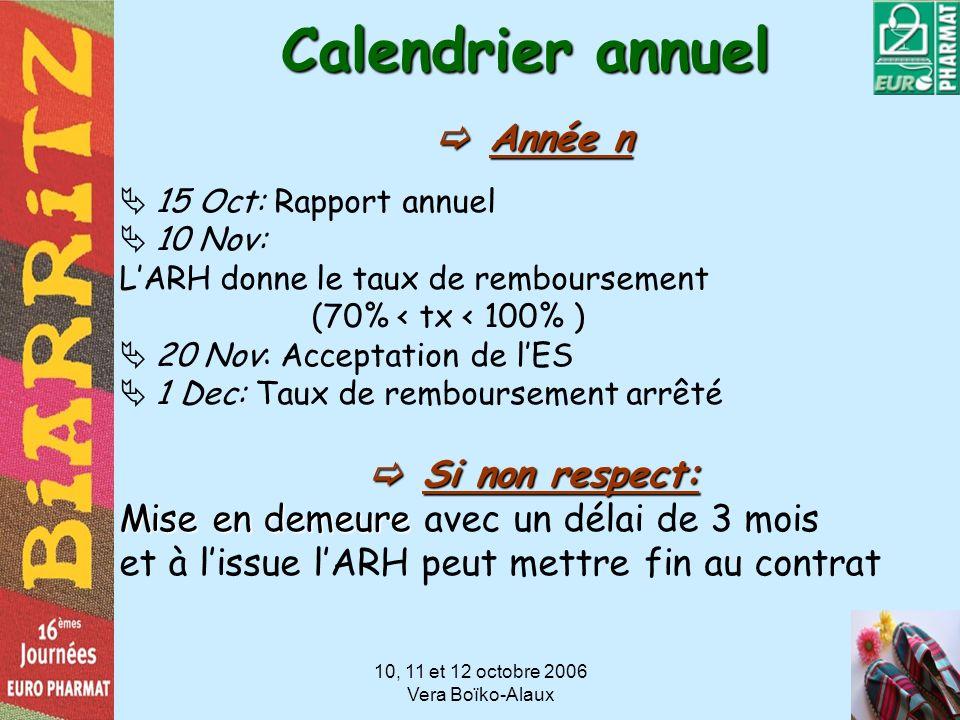 10, 11 et 12 octobre 2006 Vera Boïko-Alaux Calendrier annuel Année n Année n 15 Oct: Rapport annuel 10 Nov: LARH donne le taux de remboursement (70% <