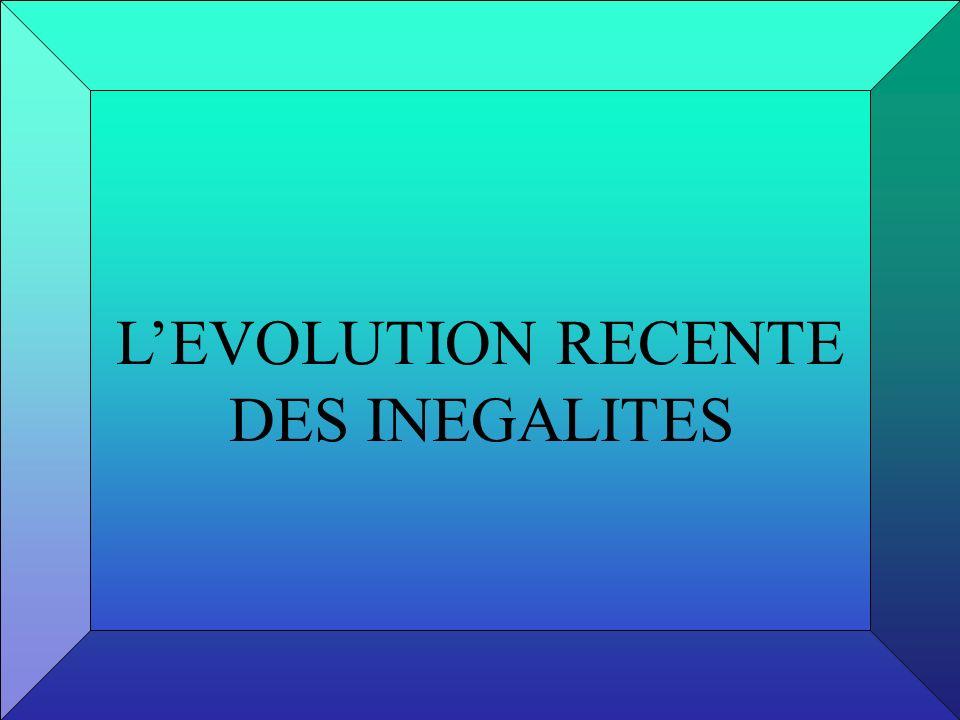 LEVOLUTION RECENTE DES INEGALITES