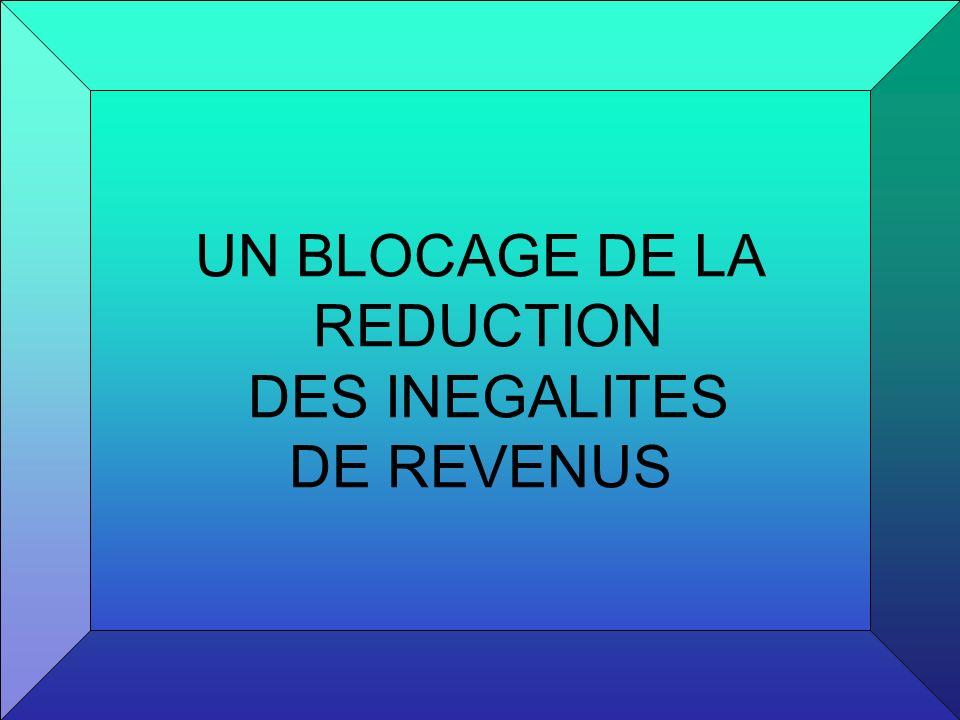UN BLOCAGE DE LA REDUCTION DES INEGALITES DE REVENUS