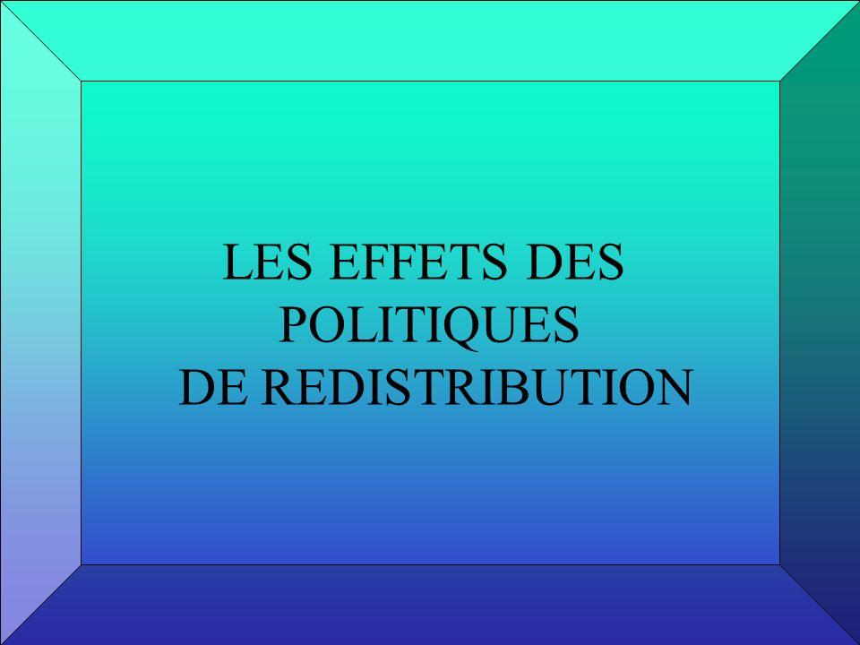 LES EFFETS DES POLITIQUES DE REDISTRIBUTION