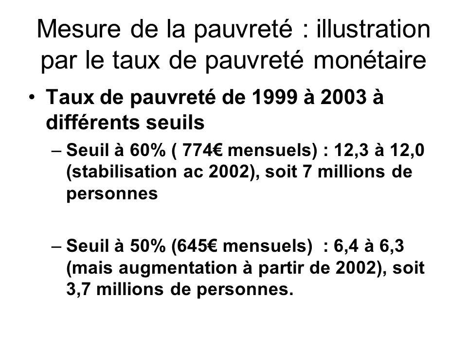 Mesure de la pauvreté : illustration par le taux de pauvreté monétaire Taux de pauvreté de 1999 à 2003 à différents seuils –Seuil à 60% ( 774 mensuels