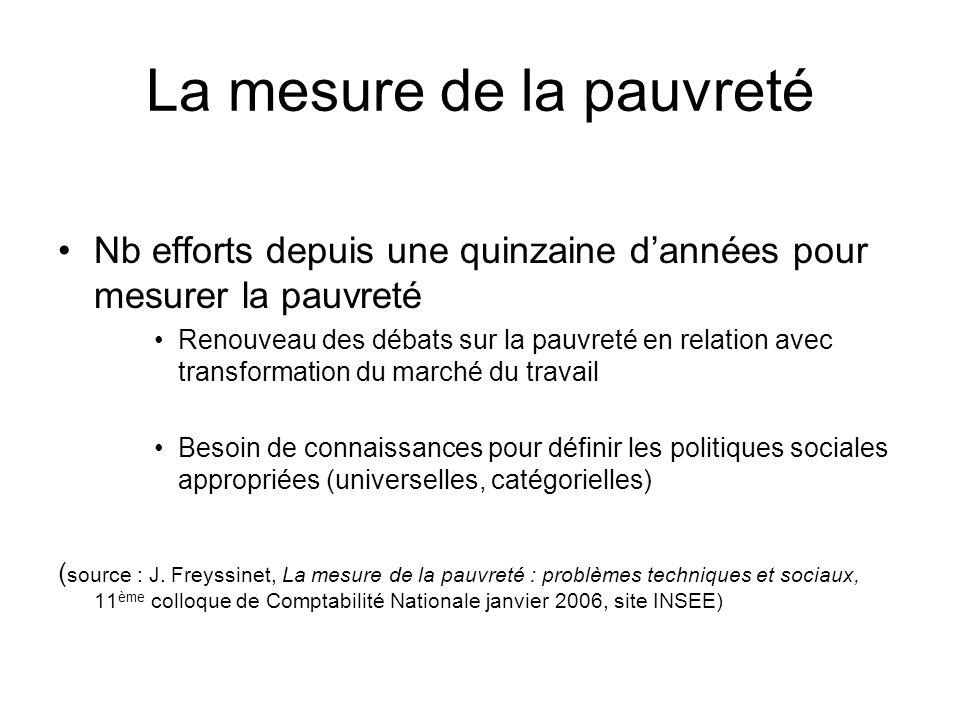 La mesure de la pauvreté Nb efforts depuis une quinzaine dannées pour mesurer la pauvreté Renouveau des débats sur la pauvreté en relation avec transf