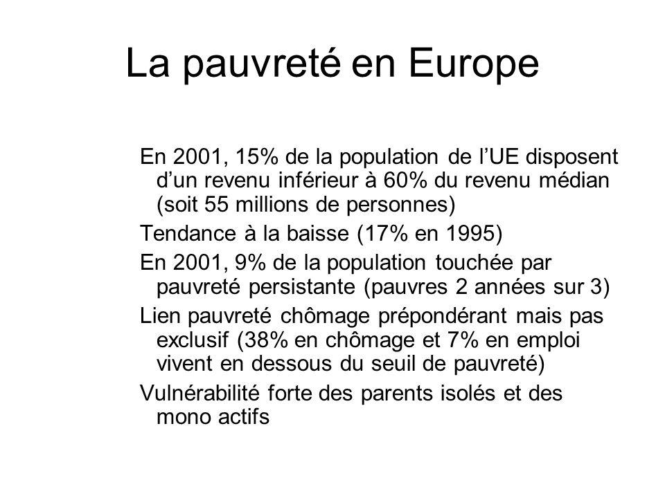 La pauvreté en Europe En 2001, 15% de la population de lUE disposent dun revenu inférieur à 60% du revenu médian (soit 55 millions de personnes) Tenda