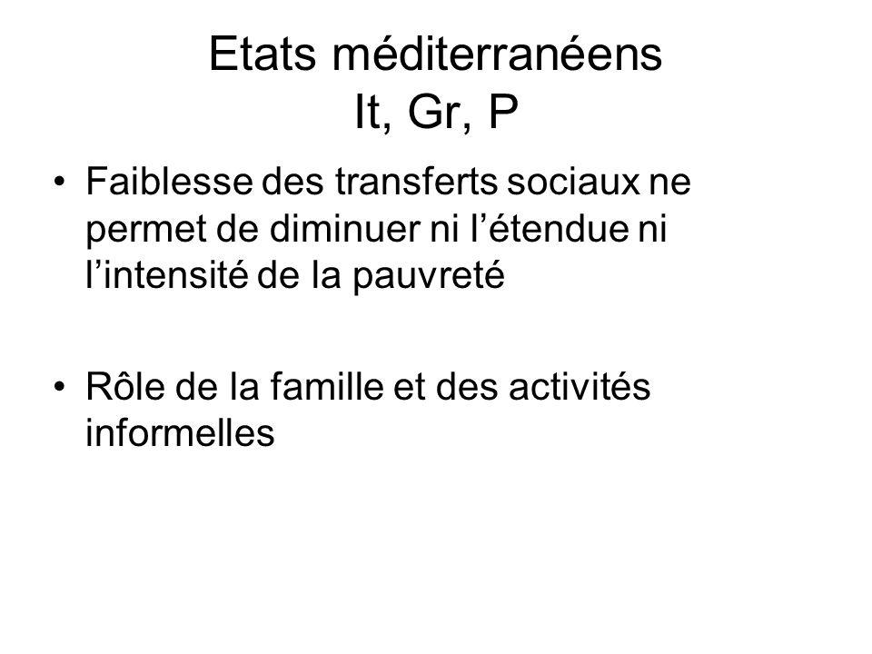 Etats méditerranéens It, Gr, P Faiblesse des transferts sociaux ne permet de diminuer ni létendue ni lintensité de la pauvreté Rôle de la famille et d
