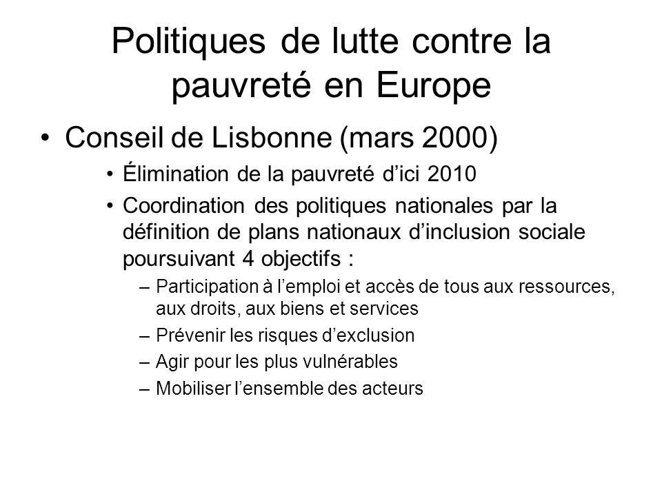 Politiques de lutte contre la pauvreté en Europe Conseil de Lisbonne (mars 2000) Élimination de la pauvreté dici 2010 Coordination des politiques nati