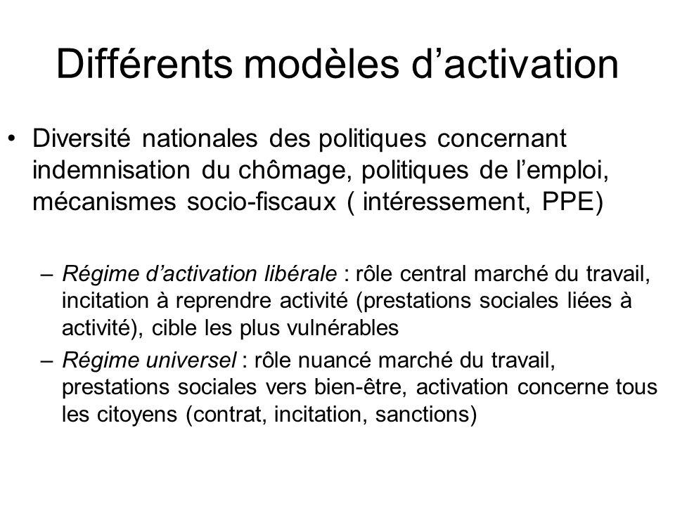 Différents modèles dactivation Diversité nationales des politiques concernant indemnisation du chômage, politiques de lemploi, mécanismes socio-fiscau