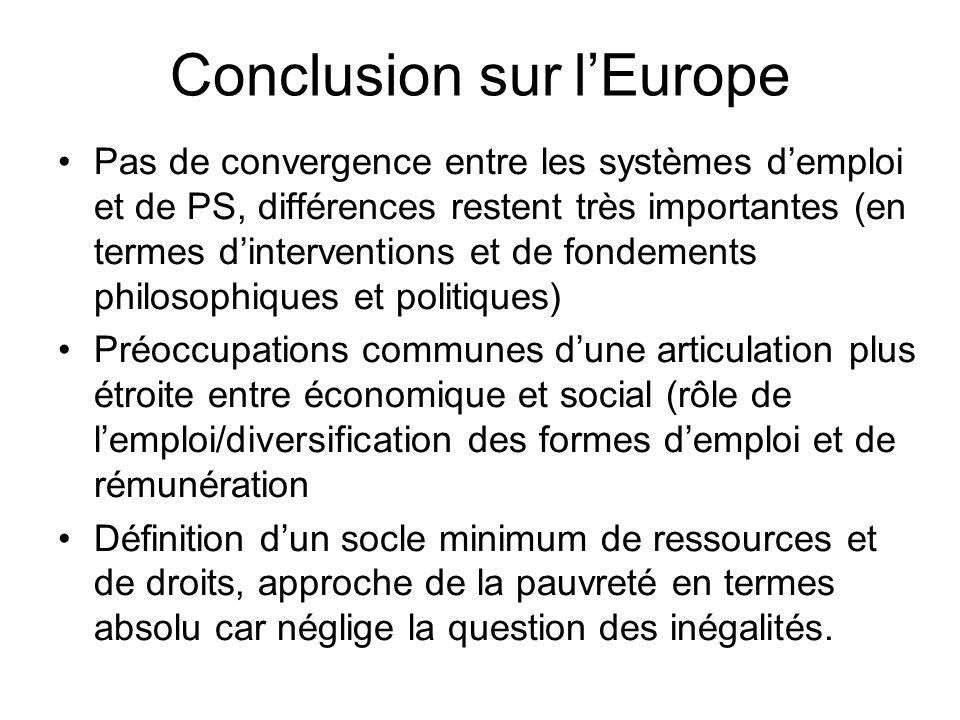 Conclusion sur lEurope Pas de convergence entre les systèmes demploi et de PS, différences restent très importantes (en termes dinterventions et de fo