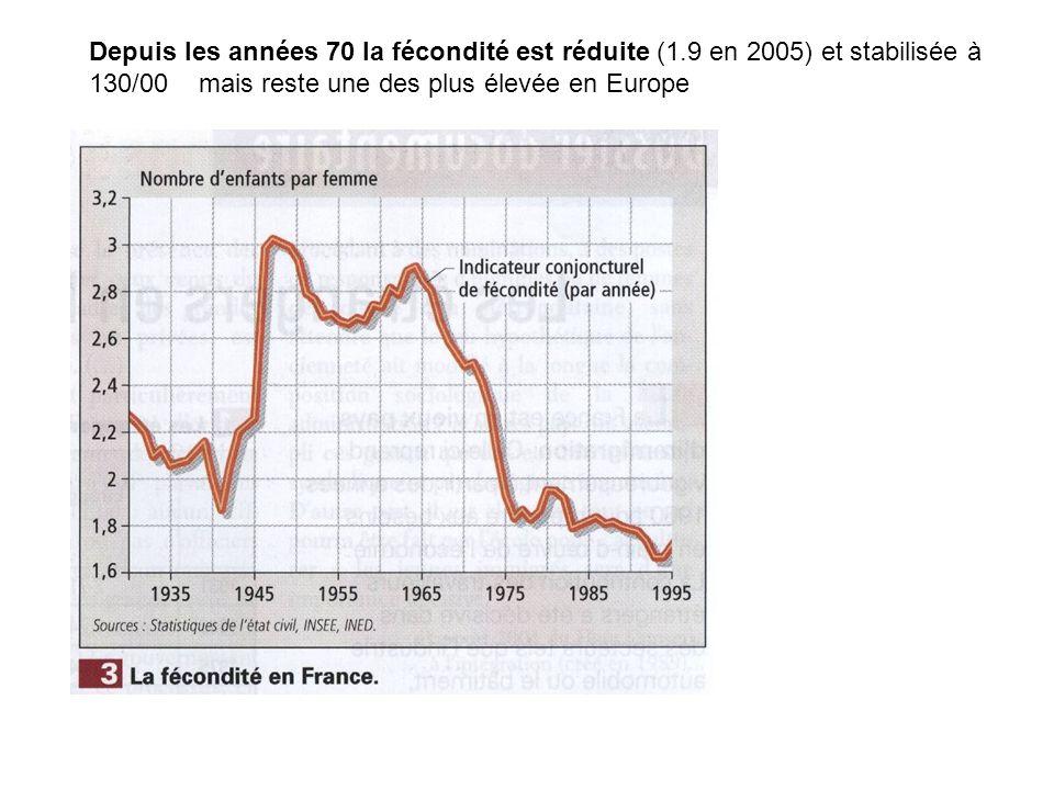 Depuis les années 70 la fécondité est réduite (1.9 en 2005) et stabilisée à 130/00 mais reste une des plus élevée en Europe