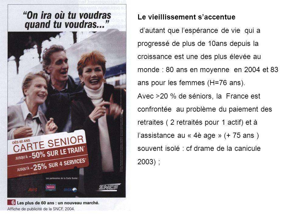 Le vieillissement saccentue dautant que lespérance de vie qui a progressé de plus de 10ans depuis la croissance est une des plus élevée au monde : 80