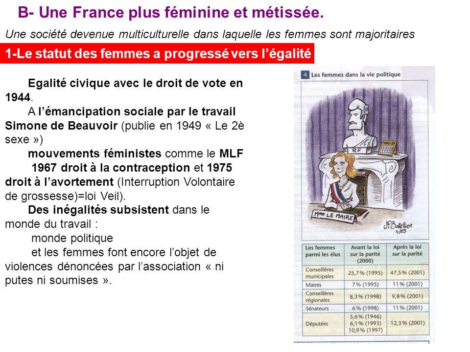 Egalité civique avec le droit de vote en 1944. A lémancipation sociale par le travail Simone de Beauvoir (publie en 1949 « Le 2è sexe ») mouvements fé