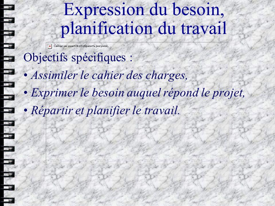 Expression du besoin, planification du travail Objectifs spécifiques : Assimiler le cahier des charges, Exprimer le besoin auquel répond le projet, Ré