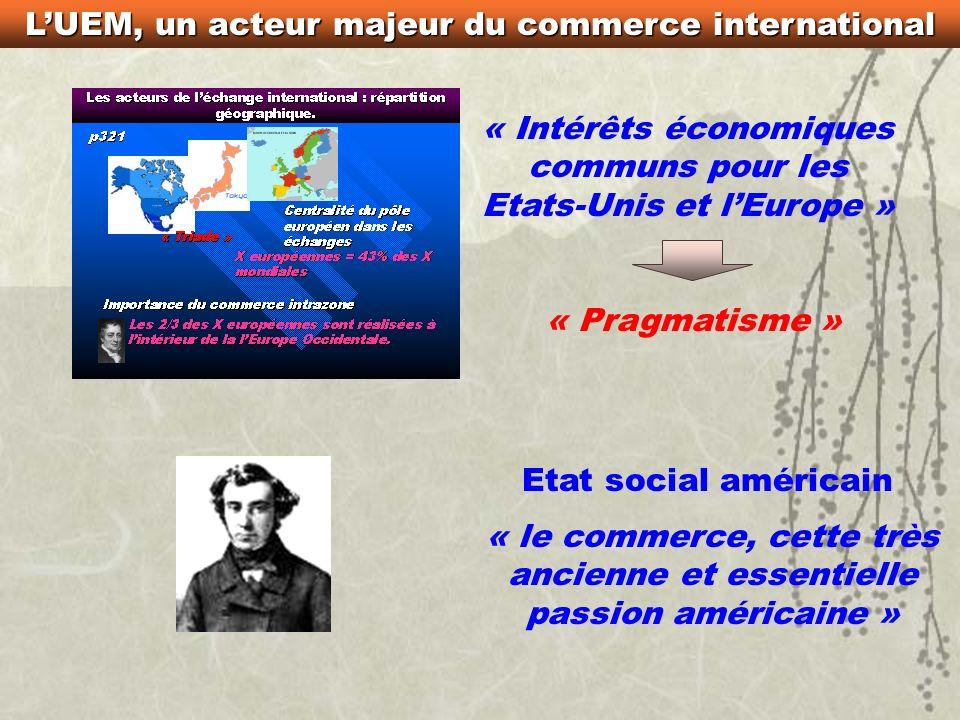 * Intégration commerciale Intégrations commerciale, monétaire et croissance Croissance Intégration monétaire Croissance Cf. Thème N°6