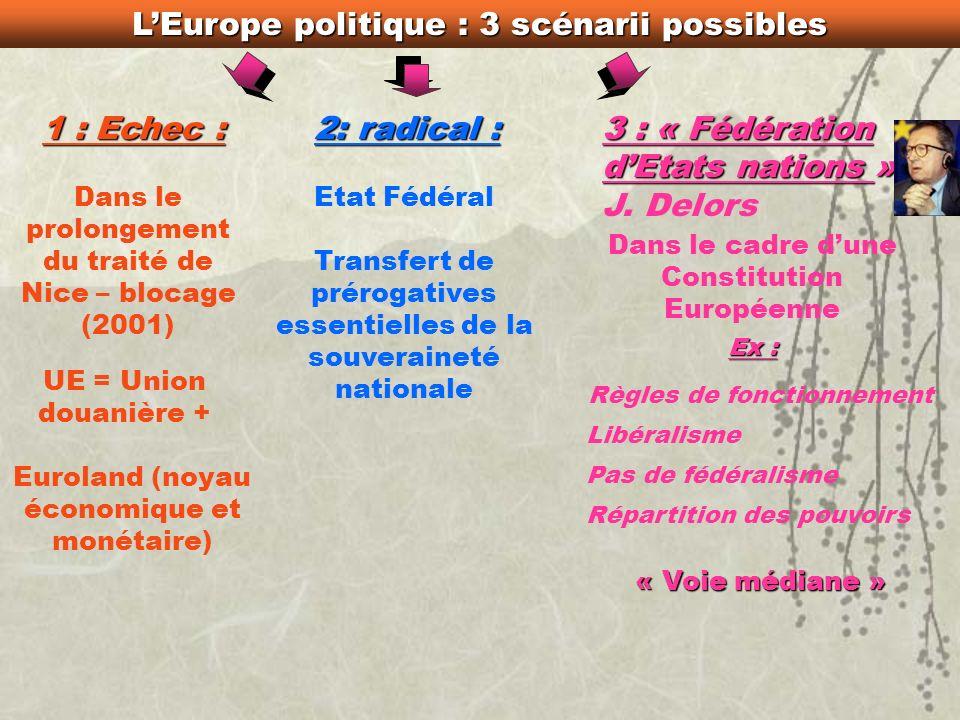 LUnion politique : un objectif cohérent Par rapport aux objectifs initiaux de la construction européenne (cf.
