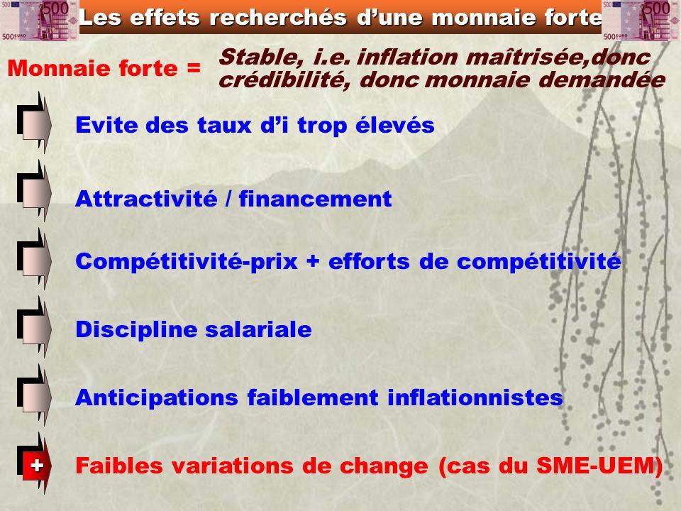 * Les critères de convergence, à la base du « Pacte de Stabilité et de Croissance »