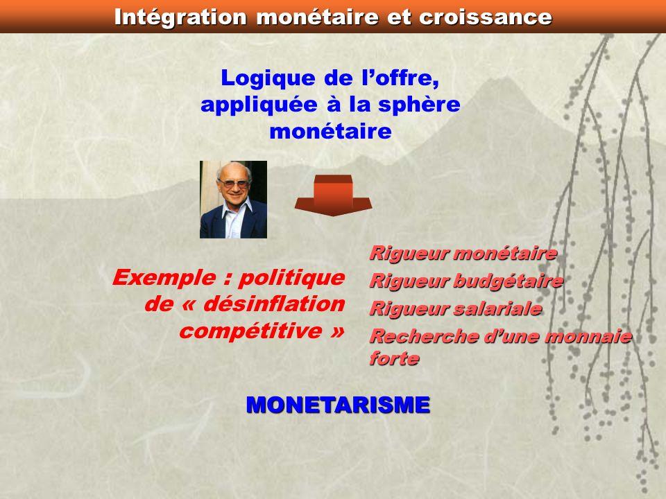 Monnaie forte = Stable, i.e. inflation maîtrisée,donc crédibilité, donc monnaie demandée Evite des taux di trop élevés Attractivité / financement Comp