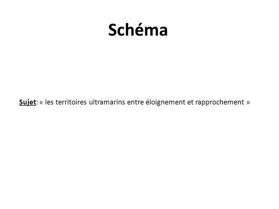 Schéma Sujet: « les territoires ultramarins entre éloignement et rapprochement »