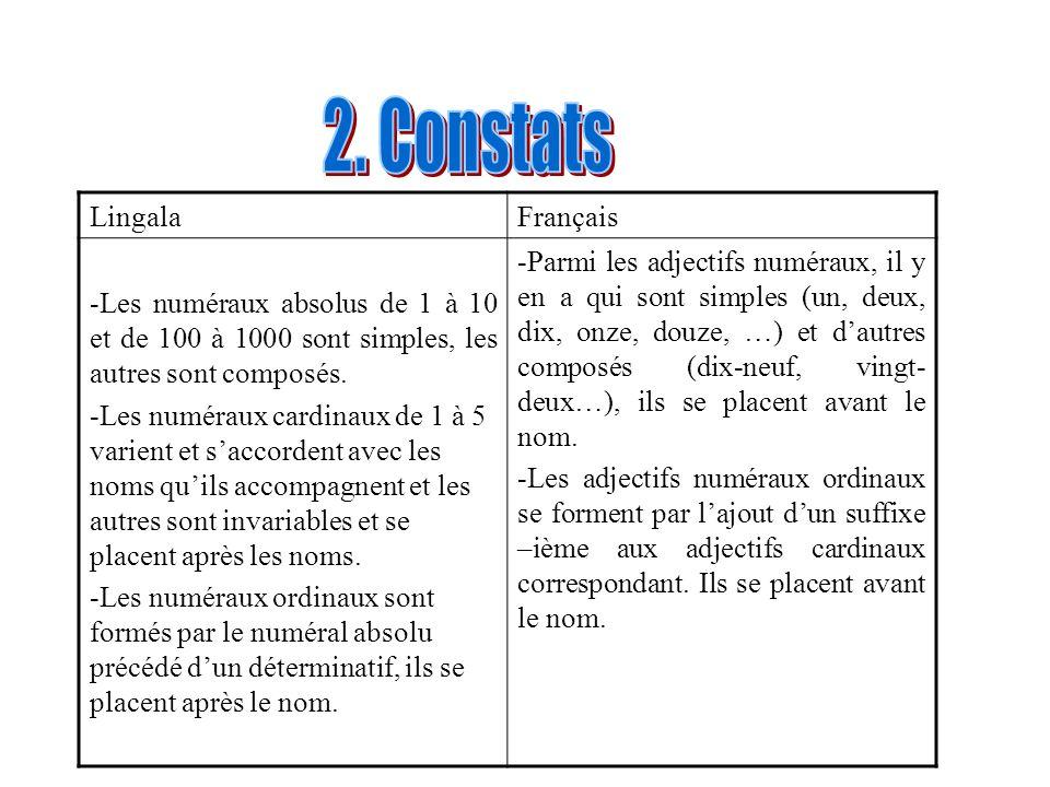 LingalaFrançais -Les numéraux absolus de 1 à 10 et de 100 à 1000 sont simples, les autres sont composés. -Les numéraux cardinaux de 1 à 5 varient et s