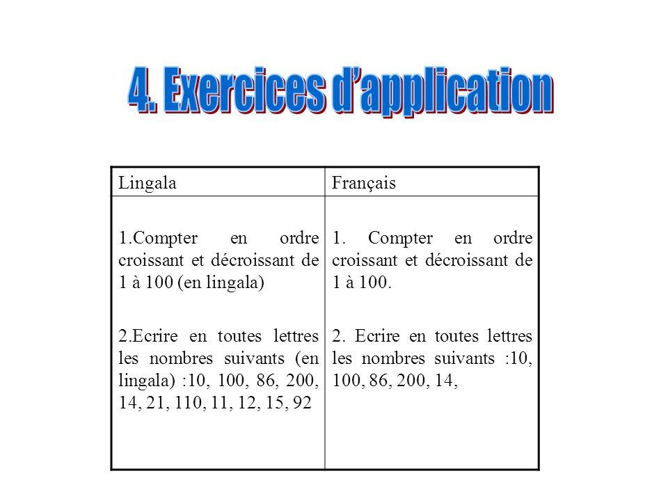 LingalaFrançais 1.Compter en ordre croissant et décroissant de 1 à 100 (en lingala) 2.Ecrire en toutes lettres les nombres suivants (en lingala) :10,