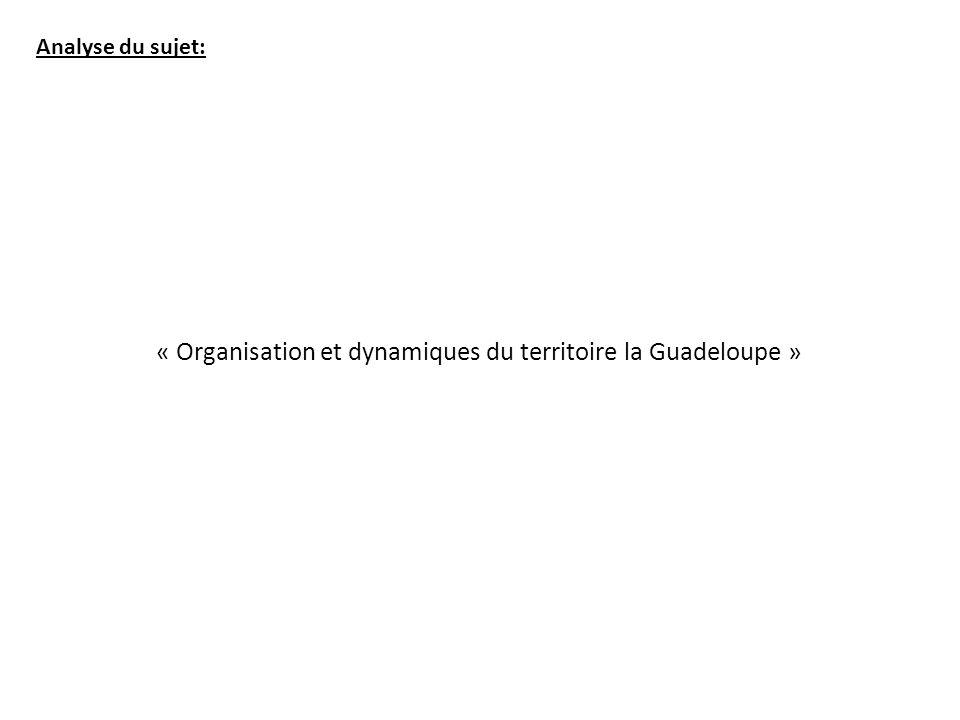 Analyse du sujet: « Organisation et dynamiques du territoire la Guadeloupe » 5 îles : Basse Terre/Grande Terre, les Saintes (X2), Marie-Galante, la Désirade Un milieu volcanique Un milieu tropicale (alizés => cyclone)