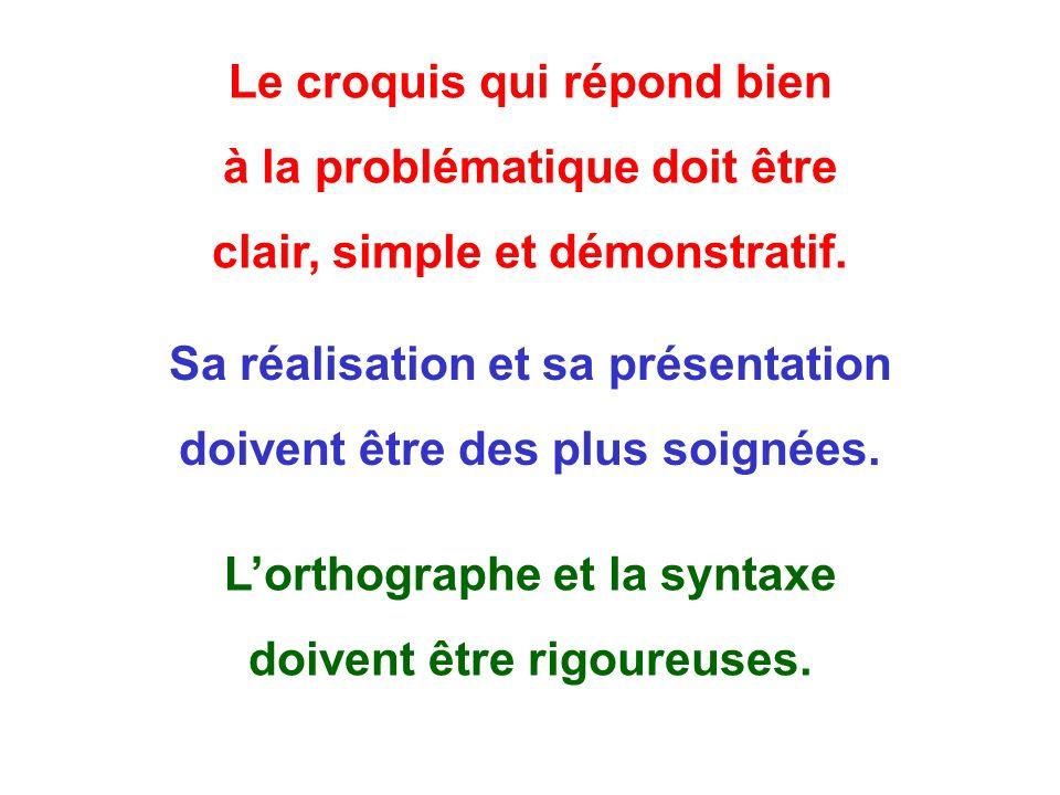Le croquis qui répond bien à la problématique doit être clair, simple et démonstratif. Sa réalisation et sa présentation doivent être des plus soignée