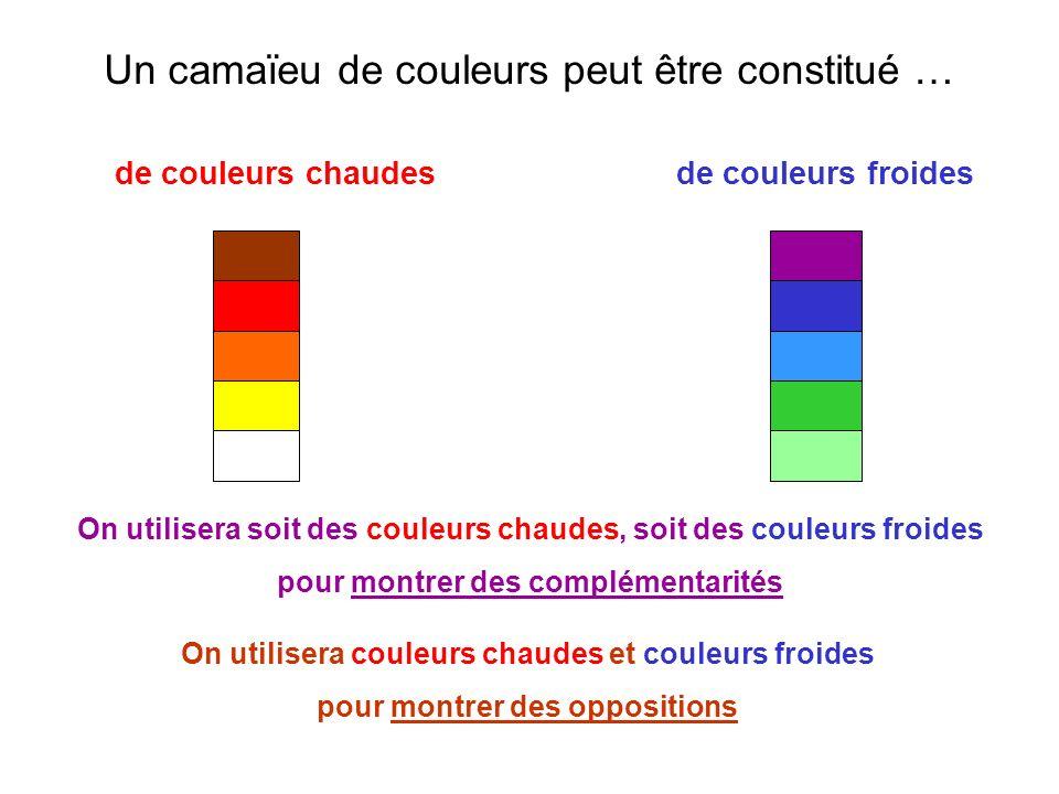 Un camaïeu de couleurs peut être constitué … de couleurs chaudesde couleurs froides On utilisera soit des couleurs chaudes, soit des couleurs froides
