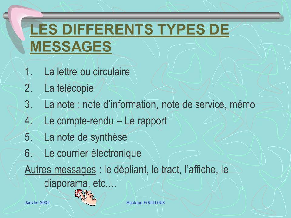 Janvier 2005Monique FOUILLOUX LES DIFFERENTS TYPES DE MESSAGES 1.La lettre ou circulaire 2.La télécopie 3.La note : dinformation, note de service, mémo 4.Le compte-rendu – Le rapport 5.La note de synthèse 6.Le courrier électronique Autres messages : le dépliant, le tract, laffiche, le diaporama, etc….