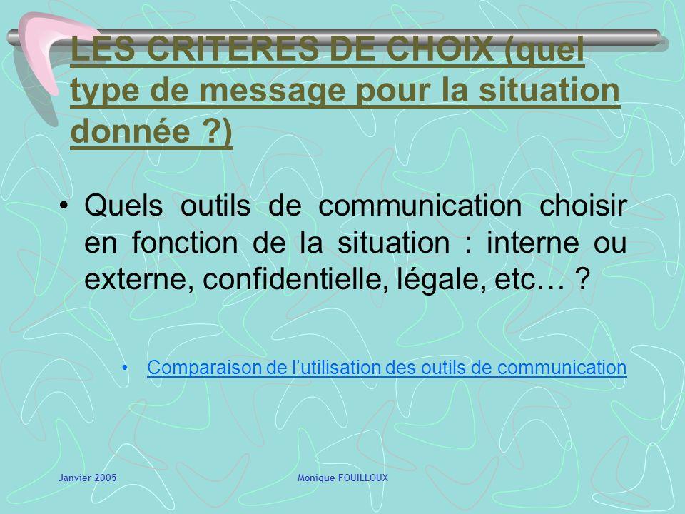Janvier 2005Monique FOUILLOUX LES CRITERES DE CHOIX (quel type de message pour la situation donnée ?) Quels outils de communication choisir en fonction de la situation : interne ou externe, confidentielle, légale, etc… .