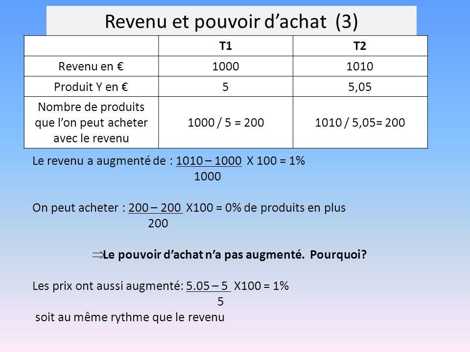 Revenu et pouvoir dachat (3) T1T2 Revenu en 10001010 Produit Y en 55,05 Nombre de produits que lon peut acheter avec le revenu 1000 / 5 = 2001010 / 5,