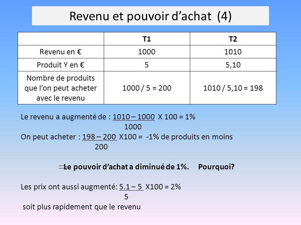 Revenu et pouvoir dachat (4) T1T2 Revenu en 10001010 Produit Y en 55,10 Nombre de produits que lon peut acheter avec le revenu 1000 / 5 = 2001010 / 5,