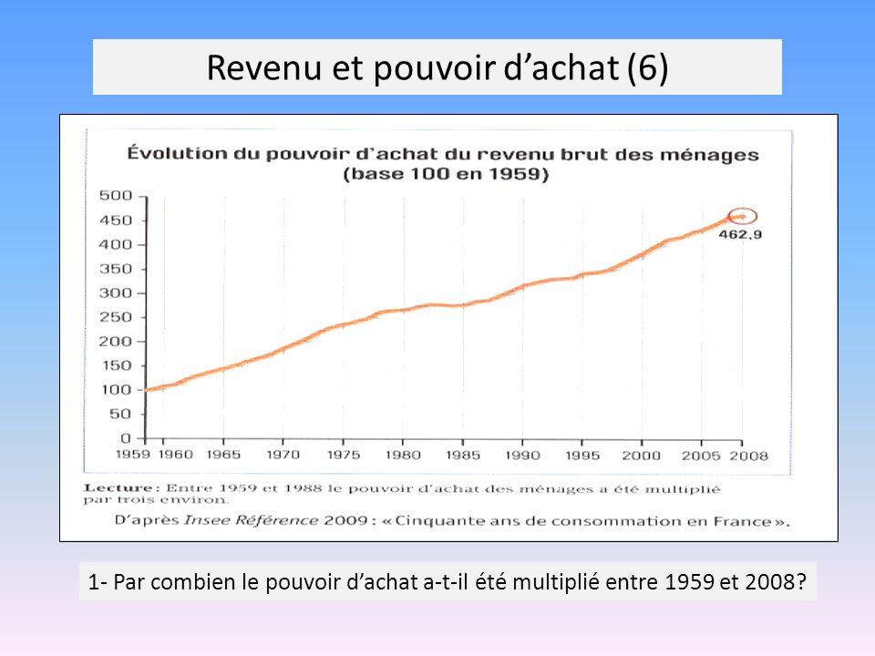 Revenu et pouvoir dachat (6) 1- Par combien le pouvoir dachat a-t-il été multiplié entre 1959 et 2008?