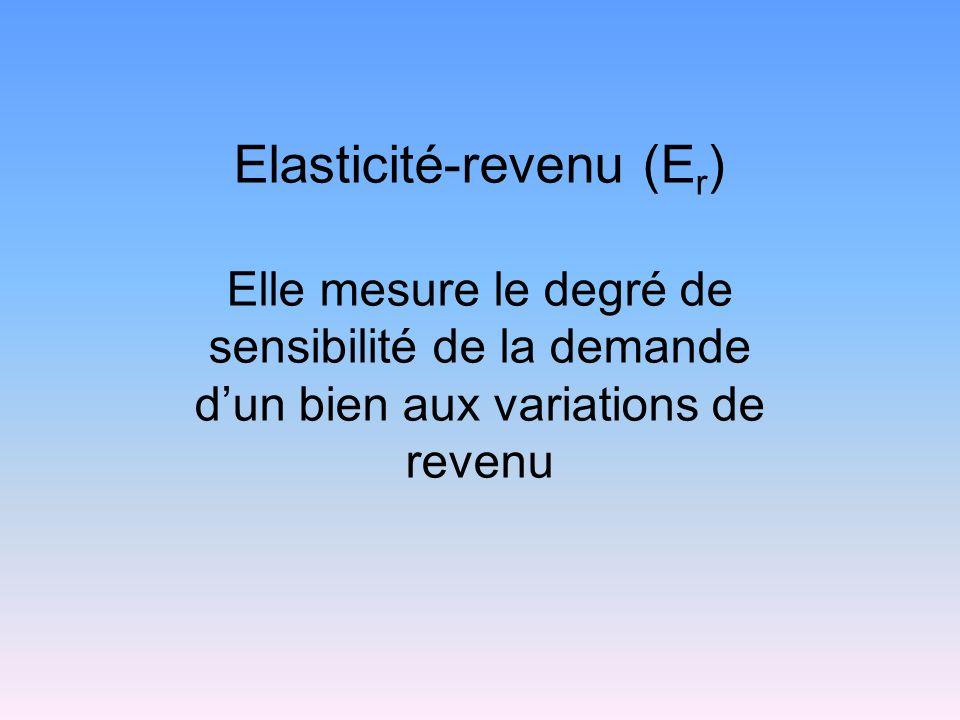 Elasticité-revenu (E r ) Elle mesure le degré de sensibilité de la demande dun bien aux variations de revenu