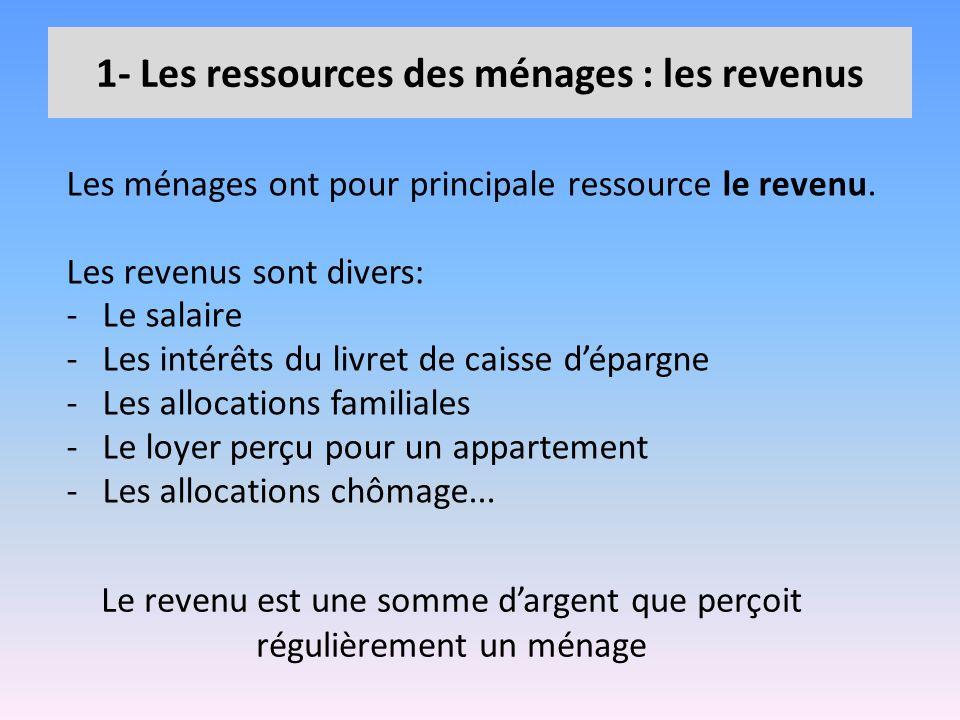 1- Les ressources des ménages : les revenus Les ménages ont pour principale ressource le revenu. Les revenus sont divers: -Le salaire -Les intérêts du