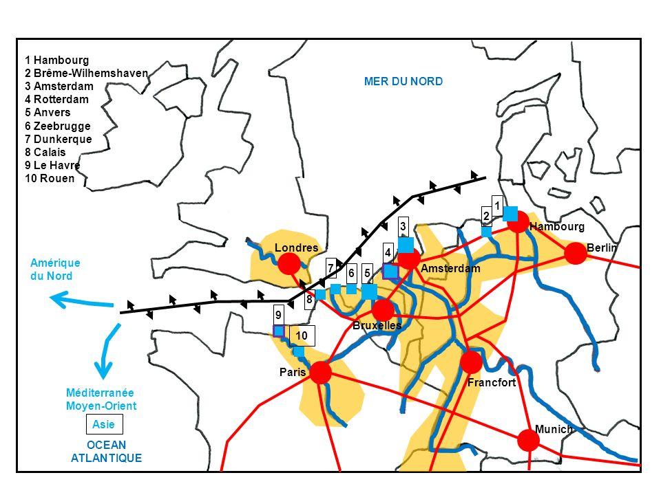 Méditerranée Moyen-Orient Asie Amérique du Nord OCEAN ATLANTIQUE MER DU NORD Paris Munich Francfort Berlin Bruxelles Londres Hambourg Amsterdam 1 2 3