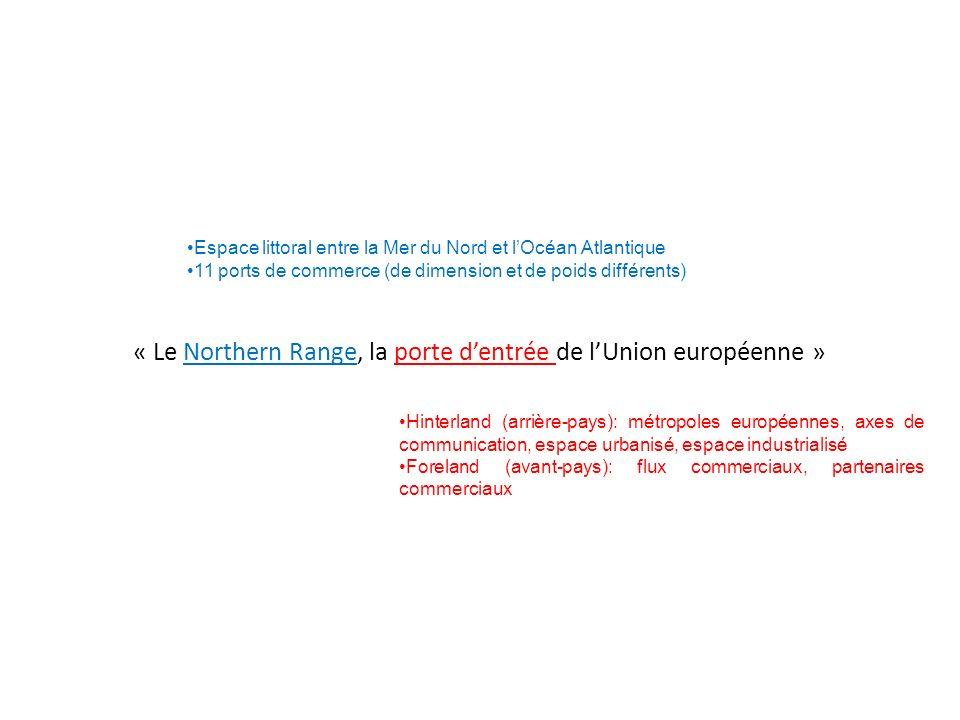 « Le Northern Range, la porte dentrée de lUnion européenne » Espace littoral entre la Mer du Nord et lOcéan Atlantique 11 ports de commerce (de dimens