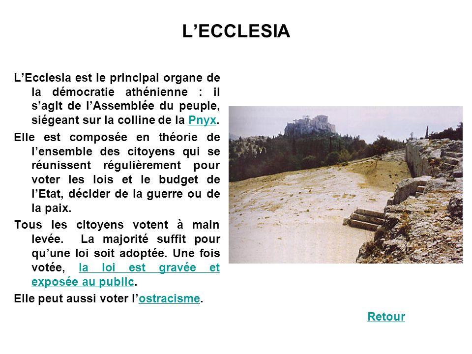 LECCLESIA LEcclesia est le principal organe de la démocratie athénienne : il sagit de lAssemblée du peuple, siégeant sur la colline de la Pnyx.Pnyx El